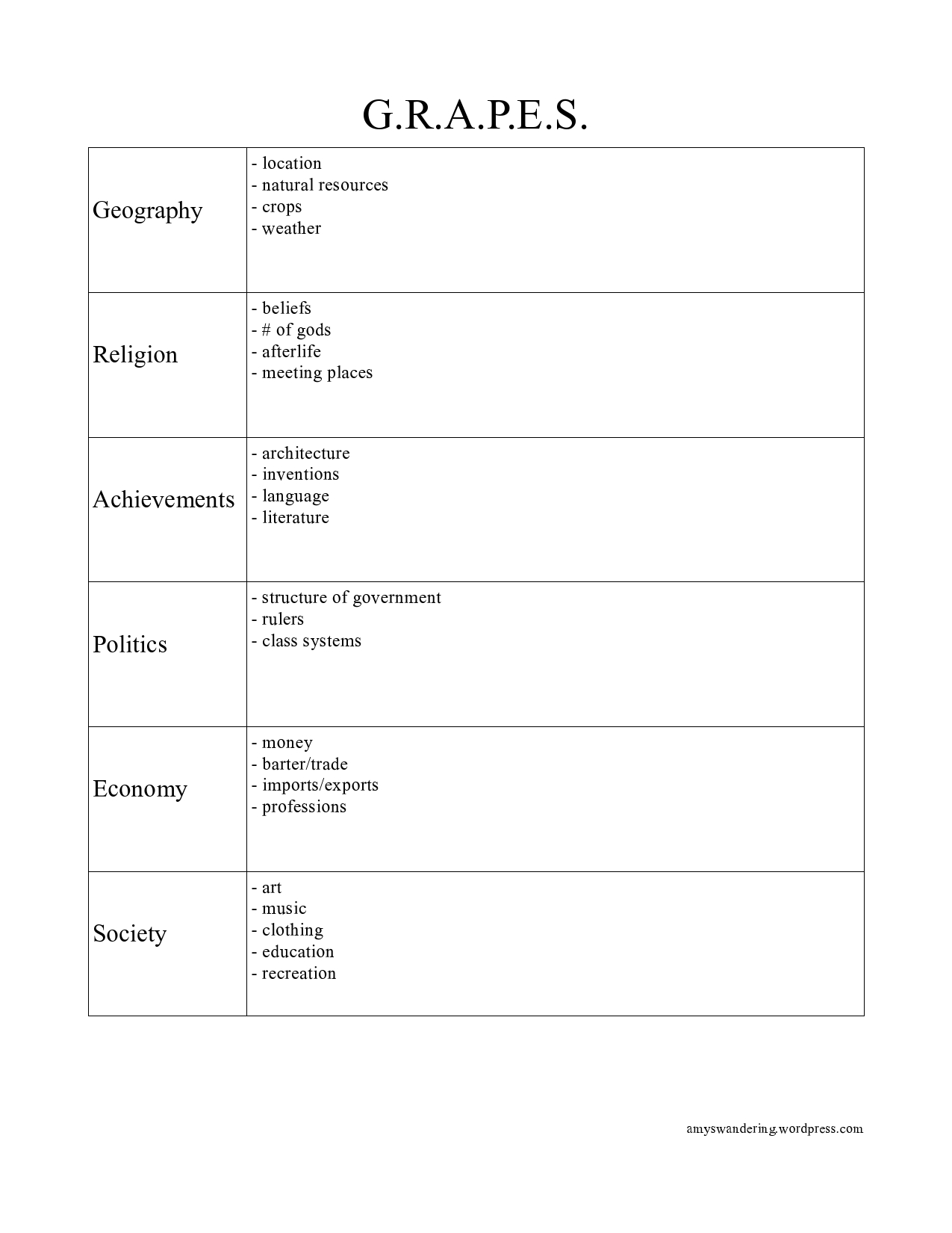 World History Worksheet Worksheets for all | Download and Share ...